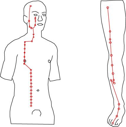 Osteokhondroz des voies respiratoires supérieures